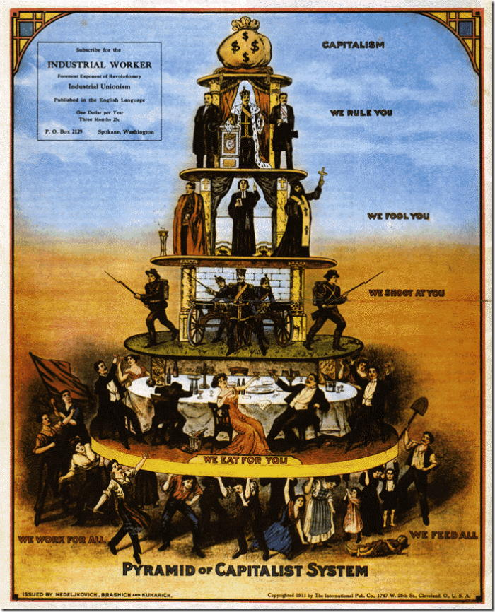 pyramidofcapitalism The Pyramid of Capitalism